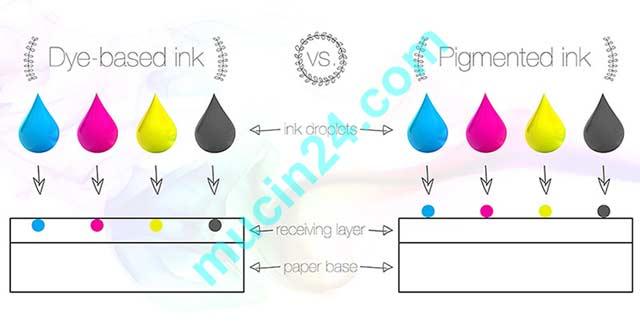 muc pigment uv la gi muc dye uv la gi 6 - Mực Pigment UV là gì ? Mực Dye UV là gì ?